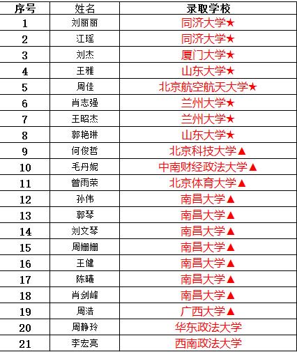 http://www.weixinrensheng.com/jiaoyu/455069.html