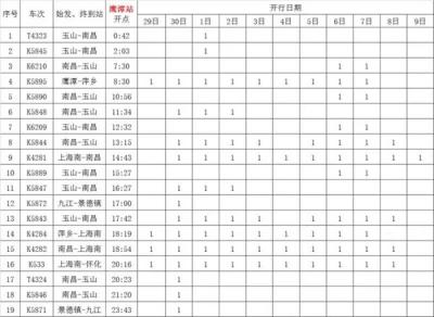 鹰潭车站国庆小长假加开列车139趟