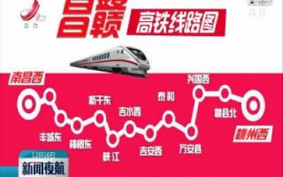 12月30日起南铁实施新的列车运行图 昌赣高铁正式入图