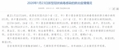国家卫健委23日通报:25省区市确诊新型肺炎571例 死亡17例