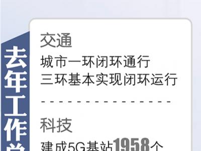 今年南昌将筹集550亿元以上 实施100件左右民生实事