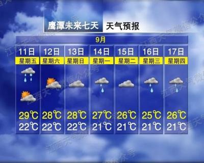 还有冷空气,气温继续降!