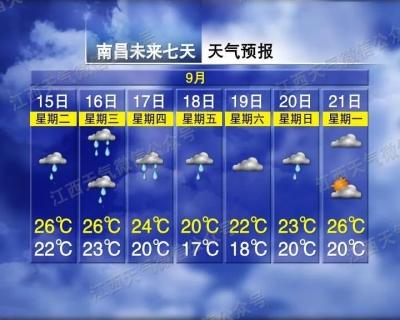 今天就来,气温又要大降!
