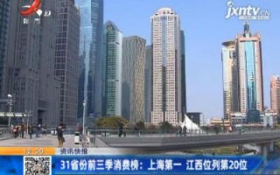 31省份前三季消费榜:上海第一 江西位列第20位