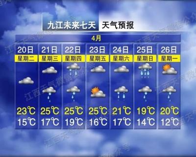 明天,大雨+雷电开始!但好消息是...