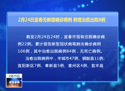 2月24日宜春無新增確診病例 新增治愈出院8例