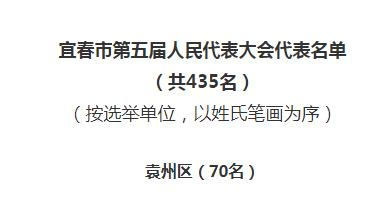 宜春市新一屆人大代表名單出爐