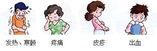 【潭丘乡新时代文明实践】预防工作做得好,远离登革热没烦恼