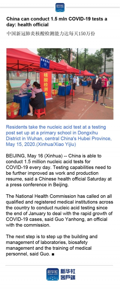 China can conduct 1.5 mln COVID-19 tests a day: health official