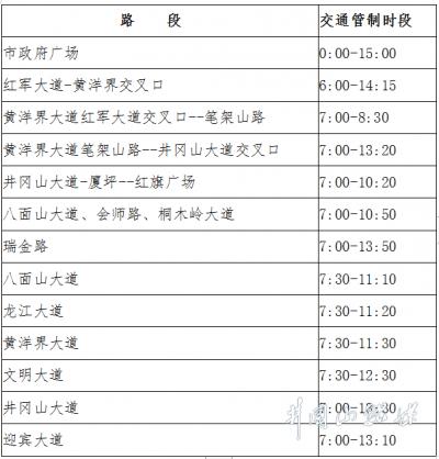 2019井冈山红色国际马拉赛 交通管制通告