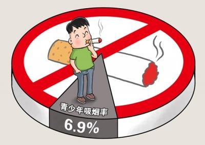 青少年吸烟率显著上升