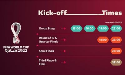 卡塔尔世界杯赛程公布 中国球迷可舒适看大部分比赛