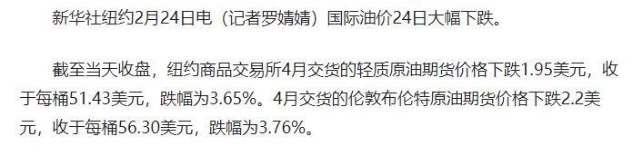 国际油价24日大幅下跌
