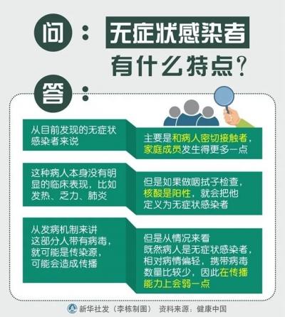 """【解局】关于""""无症状感染者"""",需要了解这六个问题"""