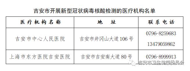 2020年7月8日吉安市新型冠状病毒肺炎疫情情况