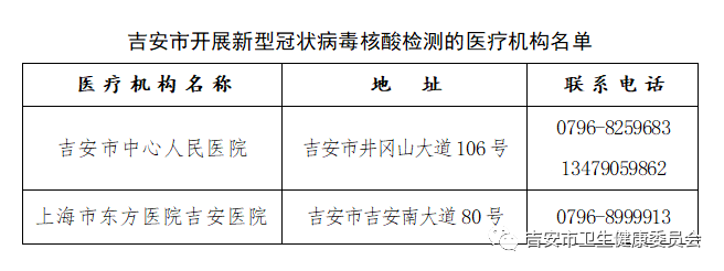 2020年7月1日吉安市新型冠状病毒肺炎疫情情况