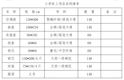 江西广育投资咨询有限责任公司关于床上用品采购竞争性谈判公告