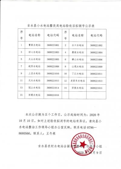 """吉水县水电站清理整改""""一站一策"""" 销号公示"""