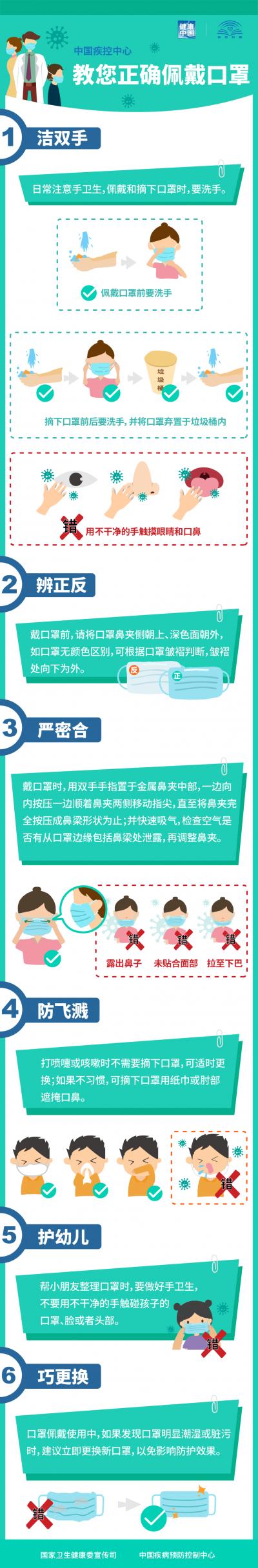 【健康科普】中国疾控中心教您正确佩戴口罩