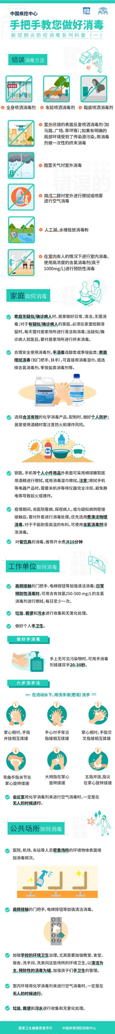 中国疾控中心手把手教您做好消毒!