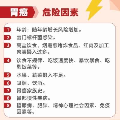 警惕!预防12大常见癌症,这些习惯要赶紧戒!