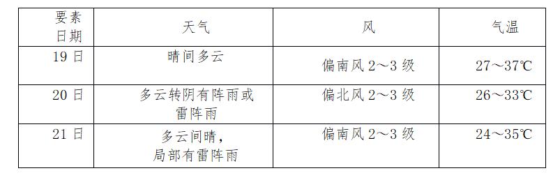 吉水县中秋节气象预报