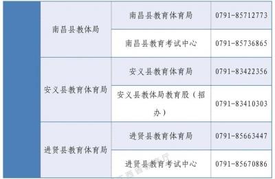 收藏!江西高考综合改革政策咨询电话